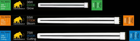 Mammoth CFL Stecklingsröhre 75W.- 6500K (Grün)