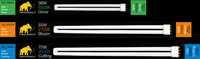Mammoth CFL Stecklingsröhre 55W.- 2700K (Rot)